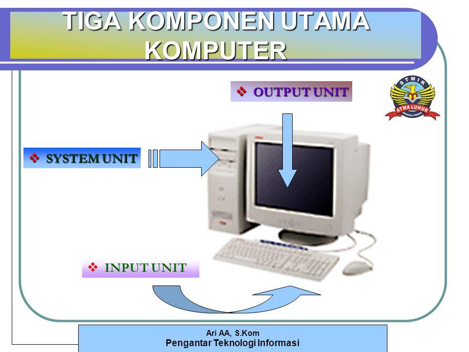 Ari AA, S.Kom Pengantar Teknologi Informasi TIGA KOMPONEN UTAMA KOMPUTER  SYSTEM UNIT  OUTPUT UNIT  INPUT UNIT