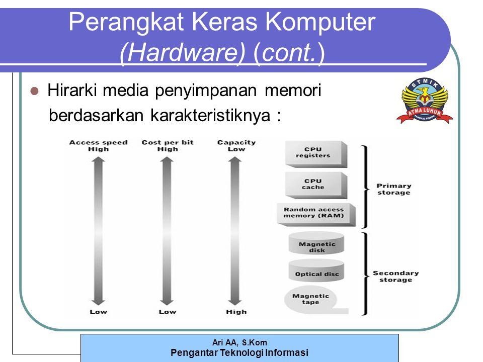 Ari AA, S.Kom Pengantar Teknologi Informasi Perangkat Keras Komputer (Hardware) (cont.) Hirarki media penyimpanan memori berdasarkan karakteristiknya :