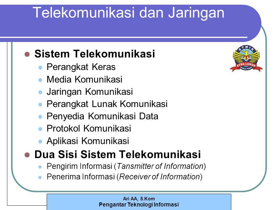 Ari AA, S.Kom Pengantar Teknologi Informasi Telekomunikasi dan Jaringan Sistem Telekomunikasi Perangkat Keras Media Komunikasi Jaringan Komunikasi Perangkat Lunak Komunikasi Penyedia Komunikasi Data Protokol Komunikasi Aplikasi Komunikasi Dua Sisi Sistem Telekomunikasi Pengirim Informasi (Tansmitter of Information) Penerima Informasi (Receiver of Information)