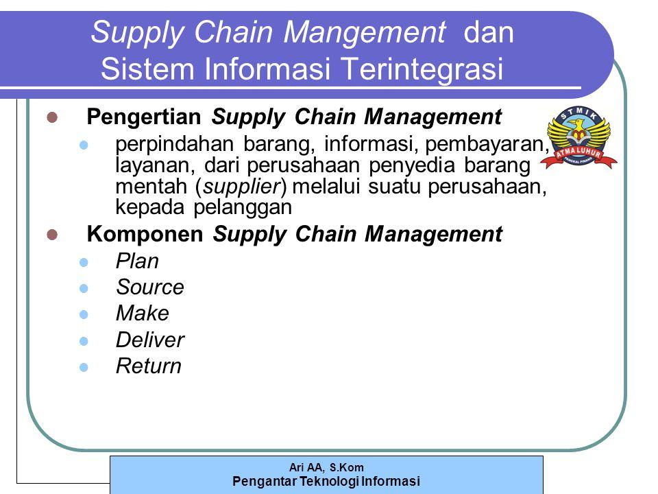 Ari AA, S.Kom Pengantar Teknologi Informasi Supply Chain Mangement dan Sistem Informasi Terintegrasi Pengertian Supply Chain Management perpindahan barang, informasi, pembayaran, layanan, dari perusahaan penyedia barang mentah (supplier) melalui suatu perusahaan, kepada pelanggan Komponen Supply Chain Management Plan Source Make Deliver Return