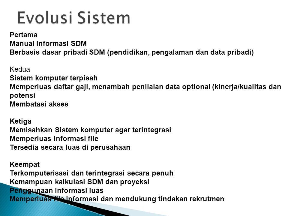 Pertama Manual Informasi SDM Berbasis dasar pribadi SDM (pendidikan, pengalaman dan data pribadi) Kedua Sistem komputer terpisah Memperluas daftar gaj