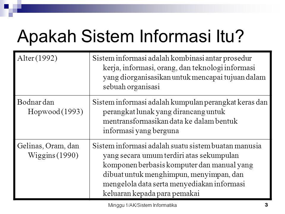 Minggu 1/AK/Sistem Informatika 3 Apakah Sistem Informasi Itu? Alter (1992)Sistem informasi adalah kombinasi antar prosedur kerja, informasi, orang, da