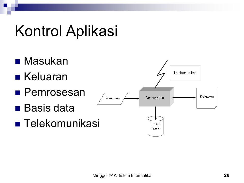 Minggu 8/AK/Sistem Informatika28 Kontrol Aplikasi Masukan Keluaran Pemrosesan Basis data Telekomunikasi