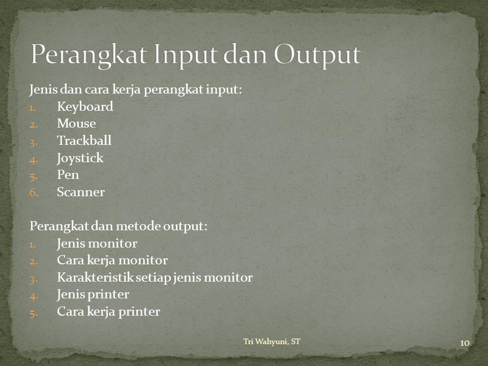Jenis dan cara kerja perangkat input: 1. Keyboard 2. Mouse 3. Trackball 4. Joystick 5. Pen 6. Scanner Perangkat dan metode output: 1. Jenis monitor 2.