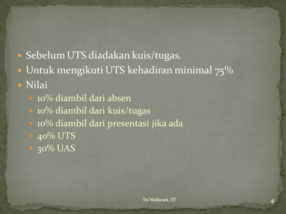 Sebelum UTS diadakan kuis/tugas. Untuk mengikuti UTS kehadiran minimal 75% Nilai 10% diambil dari absen 10% diambil dari kuis/tugas 10% diambil dari p
