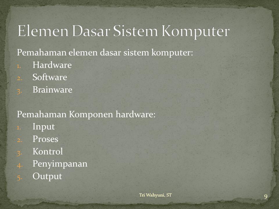 Pemahaman elemen dasar sistem komputer: 1. Hardware 2. Software 3. Brainware Pemahaman Komponen hardware: 1. Input 2. Proses 3. Kontrol 4. Penyimpanan