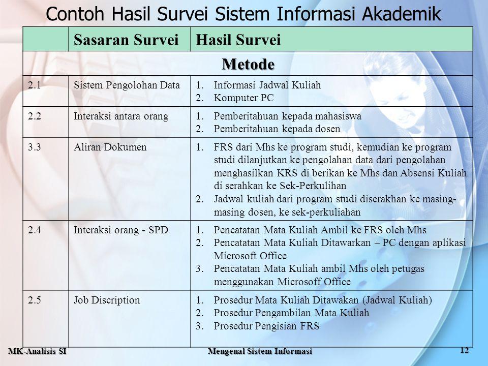 Contoh Hasil Survei Sistem Informasi Akademik MK-Analisis SI Mengenal Sistem Informasi 12 Sasaran SurveiHasil Survei Metode 2.1Sistem Pengolohan Data1