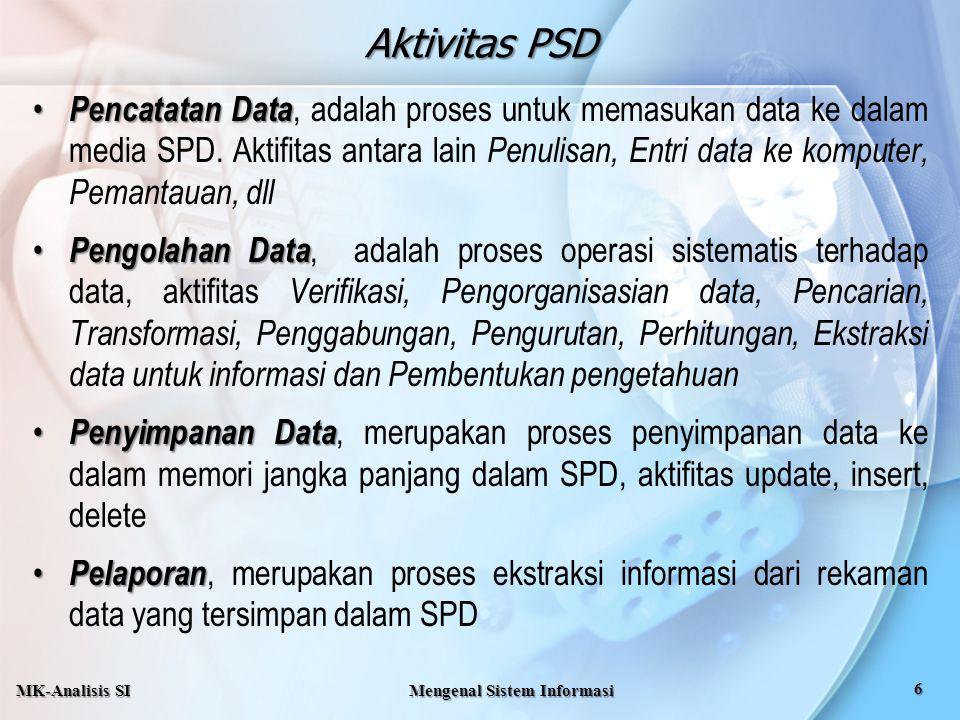 Aktivitas PSD MK-Analisis SI Mengenal Sistem Informasi 6 Pencatatan Data Pencatatan Data, adalah proses untuk memasukan data ke dalam media SPD. Aktif