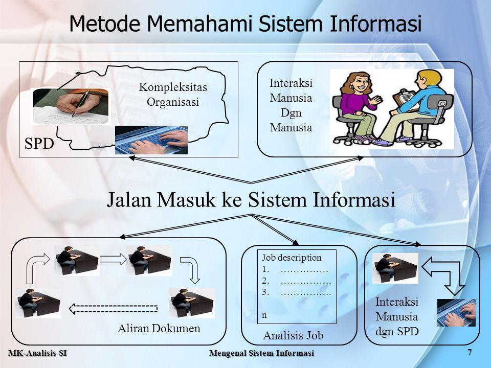Metode Memahami Sistem Informasi MK-Analisis SI Mengenal Sistem Informasi 7 SPD Kompleksitas Organisasi Interaksi Manusia Dgn Manusia Job description