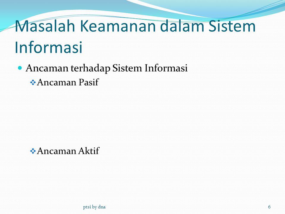 Masalah Keamanan dalam Sistem Informasi [cont] Hacker dan Cracker  Pengertian Hacker  Pengertian Cracker ptsi by dna7