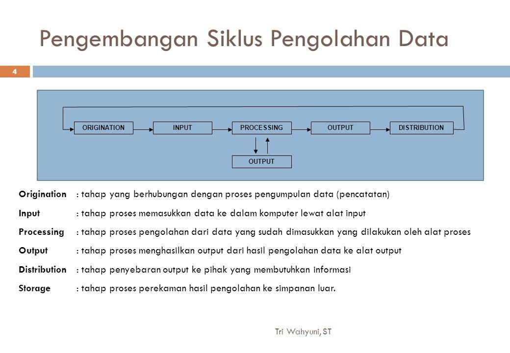 Pengembangan Siklus Pengolahan Data ORIGINATIONINPUTPROCESSINGOUTPUTDISTRIBUTION OUTPUT Origination : tahap yang berhubungan dengan proses pengumpulan data (pencatatan) Input: tahap proses memasukkan data ke dalam komputer lewat alat input Processing: tahap proses pengolahan dari data yang sudah dimasukkan yang dilakukan oleh alat proses Output: tahap proses menghasilkan output dari hasil pengolahan data ke alat output Distribution : tahap penyebaran output ke pihak yang membutuhkan informasi Storage: tahap proses perekaman hasil pengolahan ke simpanan luar.