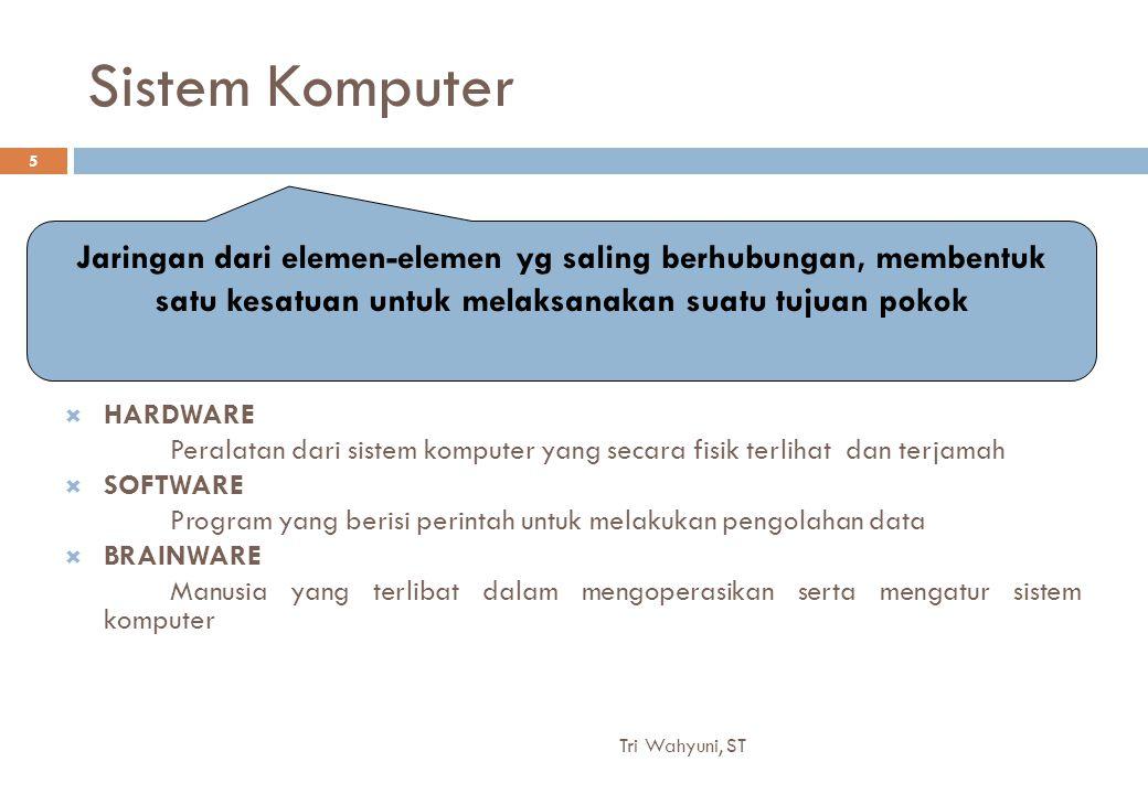 Sistem Komputer  HARDWARE Peralatan dari sistem komputer yang secara fisik terlihat dan terjamah  SOFTWARE Program yang berisi perintah untuk melaku