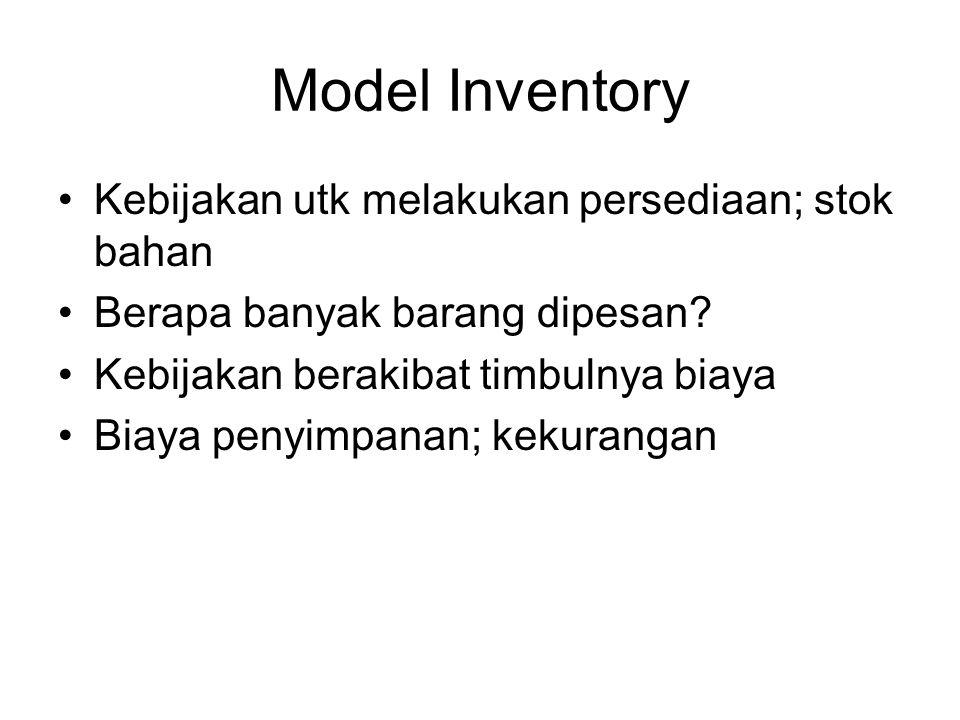 Model Inventory Kebijakan utk melakukan persediaan; stok bahan Berapa banyak barang dipesan.