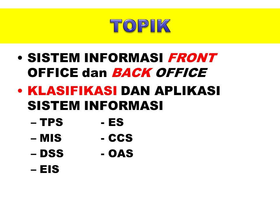 SISTEM INFORMASI FRONT OFFICE dan BACK OFFICE KLASIFIKASI DAN APLIKASI SISTEM INFORMASI –TPS- ES –MIS- CCS –DSS- OAS –EIS