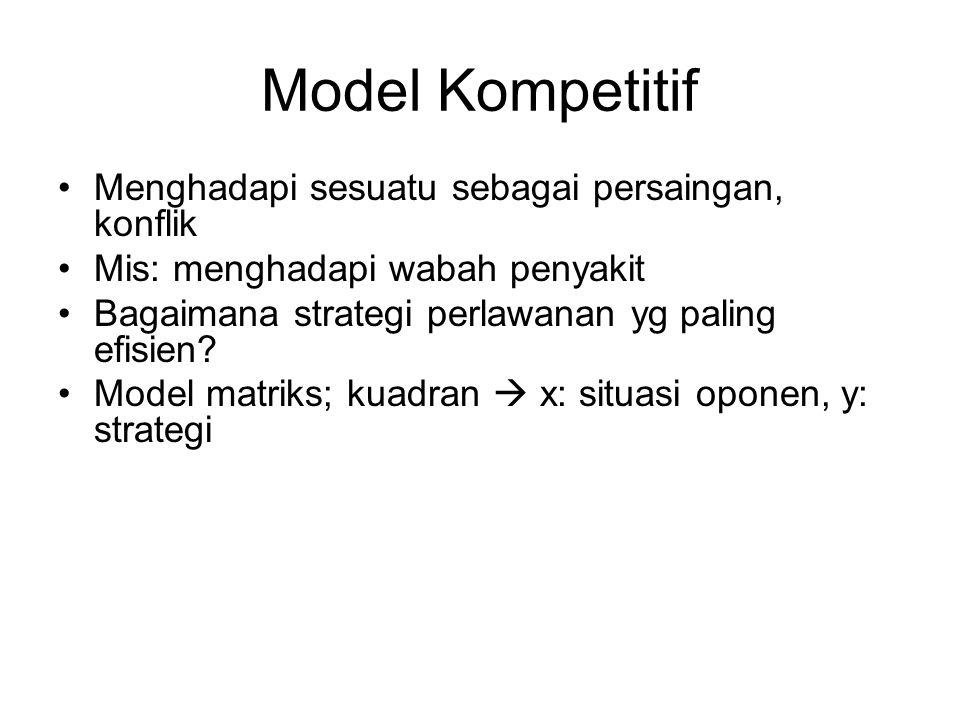 Model Kompetitif Menghadapi sesuatu sebagai persaingan, konflik Mis: menghadapi wabah penyakit Bagaimana strategi perlawanan yg paling efisien.