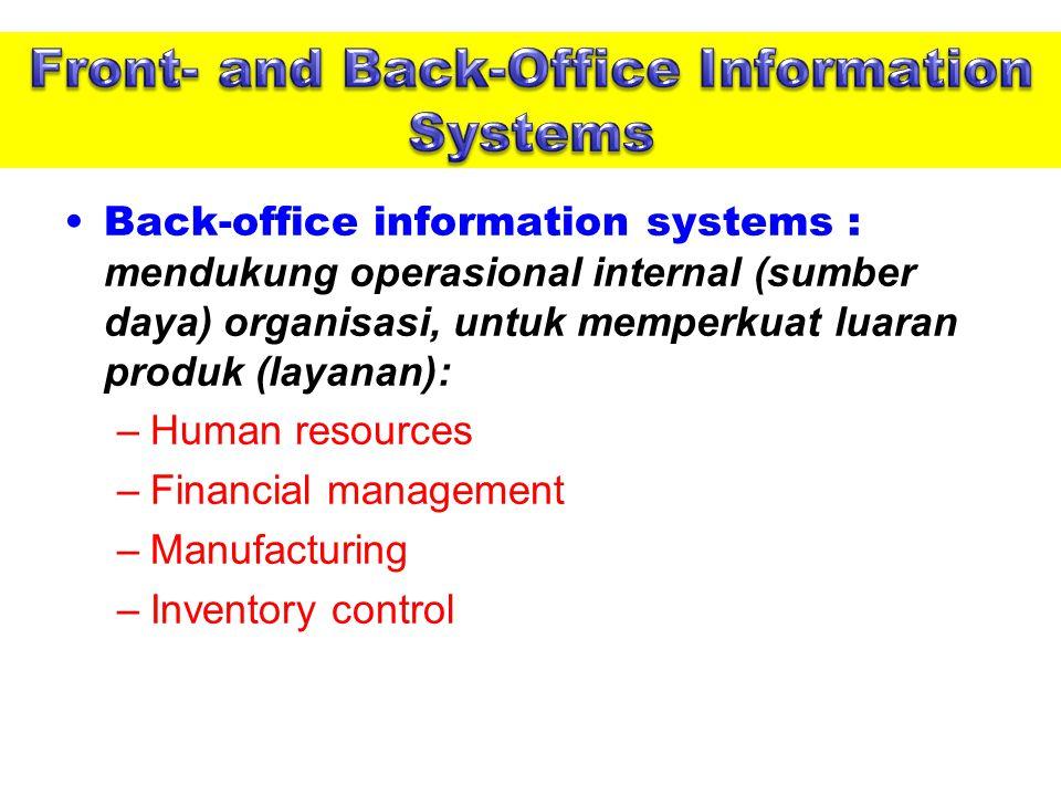 Back-office information systems : mendukung operasional internal (sumber daya) organisasi, untuk memperkuat luaran produk (layanan): –Human resources –Financial management –Manufacturing –Inventory control