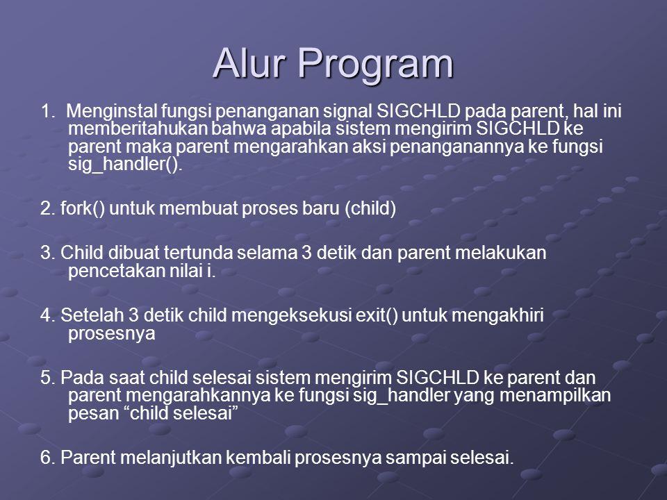 Alur Program 1.