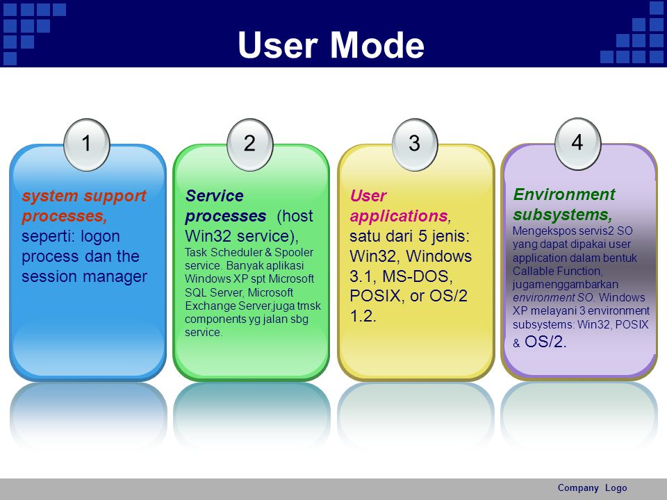 Company Logo User Mode 1 system support processes, seperti: logon process dan the session manager 2 Service processes (host Win32 service), Task Sched