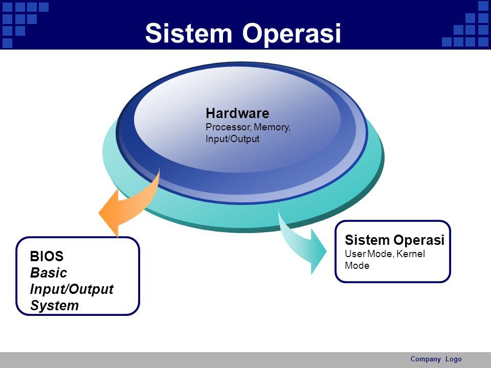 Company Logo Sistem Operasi User Mode, Kernel Mode Hardware Processor, Memory, Input/Output BIOS Basic Input/Output System