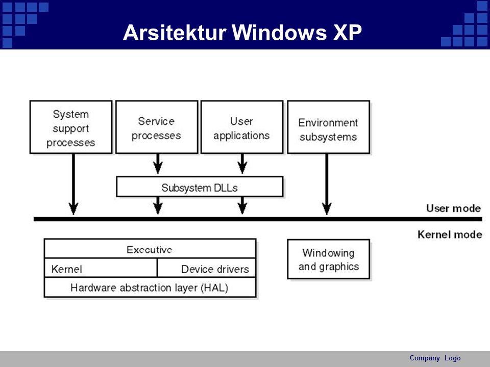 Company Logo Arsitektur Windows XP