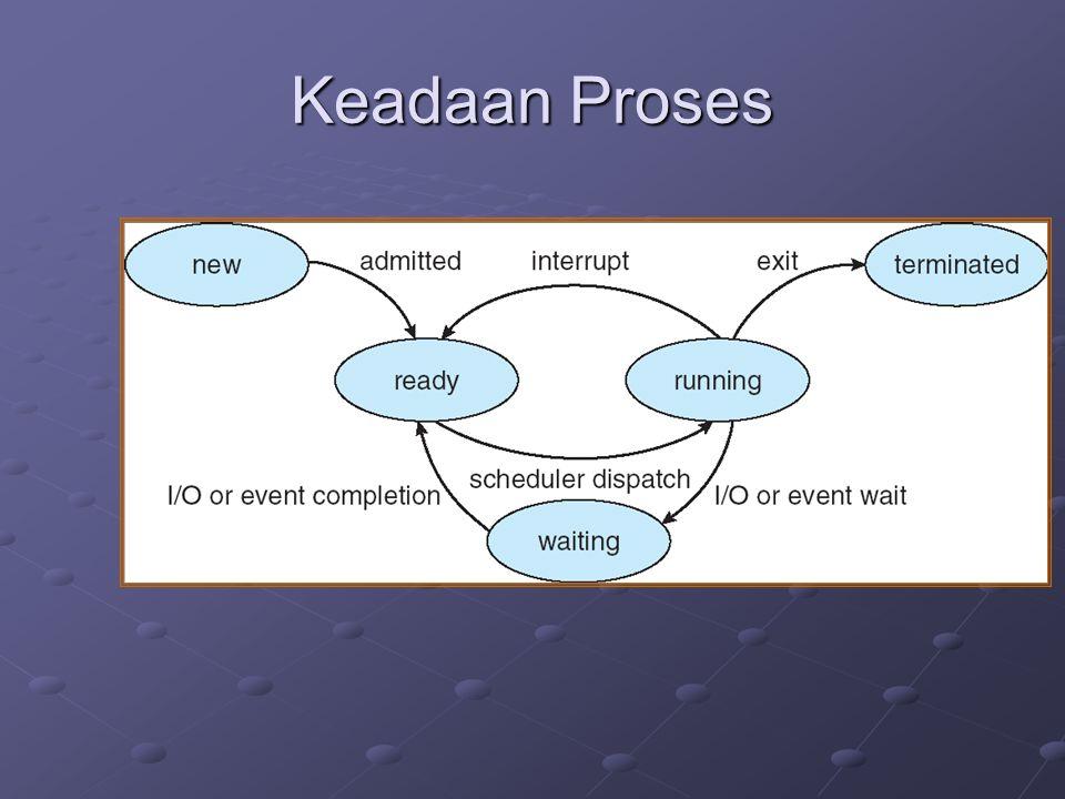 Konsep Pembuatan Proses Setiap proses diberi nomor khusus sebagai identifikasi yang disebut process identification atau PID berupa angka integer unik.