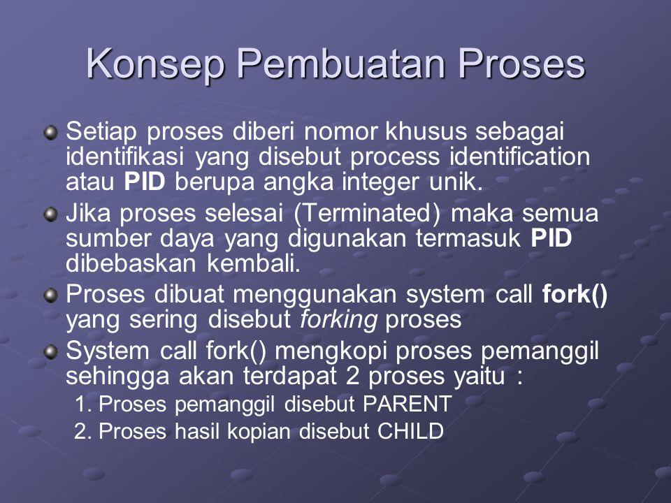 Cont.Proses CHILD identik dengan proses PARENT-nya tetapi memiliki PID yang berbeda.