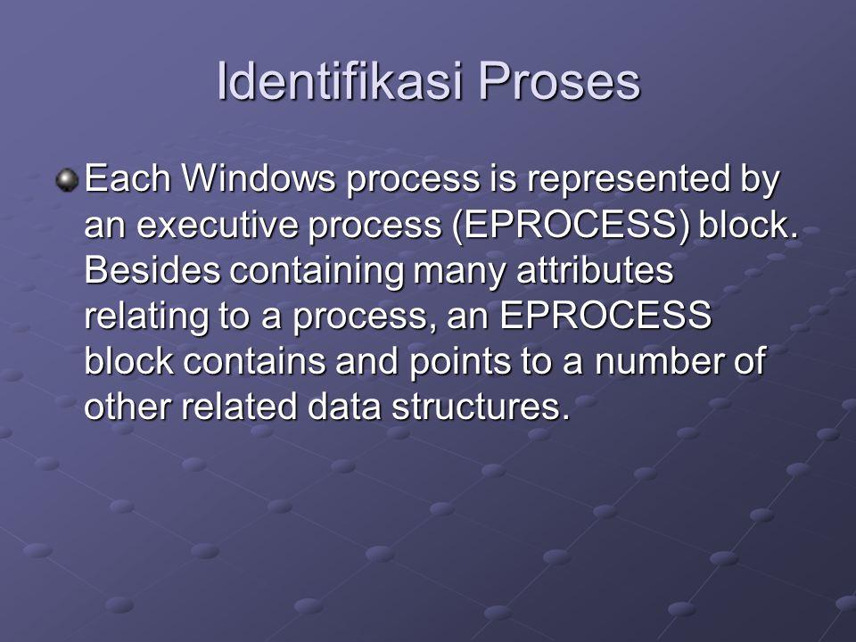 Structure of an executive process block