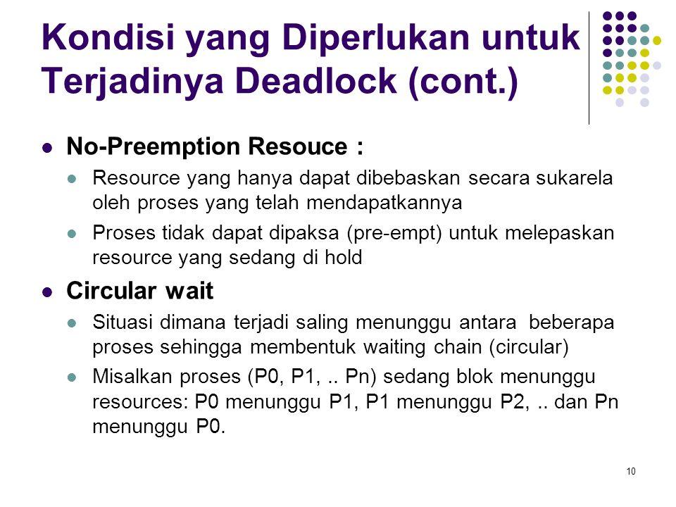 10 Kondisi yang Diperlukan untuk Terjadinya Deadlock (cont.) No-Preemption Resouce : Resource yang hanya dapat dibebaskan secara sukarela oleh proses