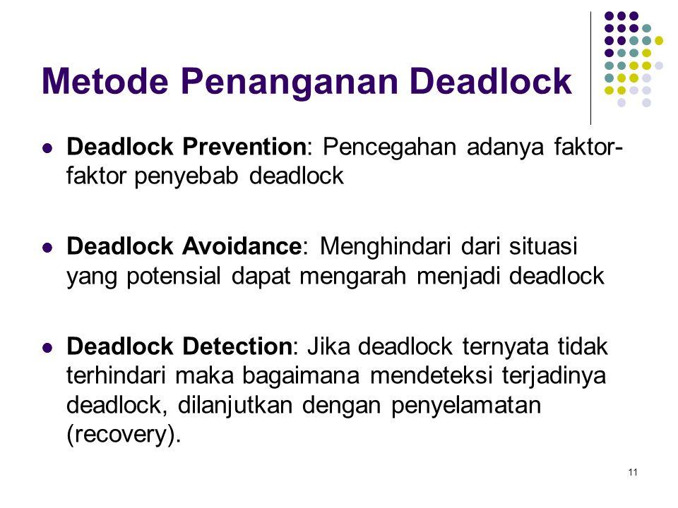 11 Metode Penanganan Deadlock Deadlock Prevention: Pencegahan adanya faktor- faktor penyebab deadlock Deadlock Avoidance: Menghindari dari situasi yang potensial dapat mengarah menjadi deadlock Deadlock Detection: Jika deadlock ternyata tidak terhindari maka bagaimana mendeteksi terjadinya deadlock, dilanjutkan dengan penyelamatan (recovery).