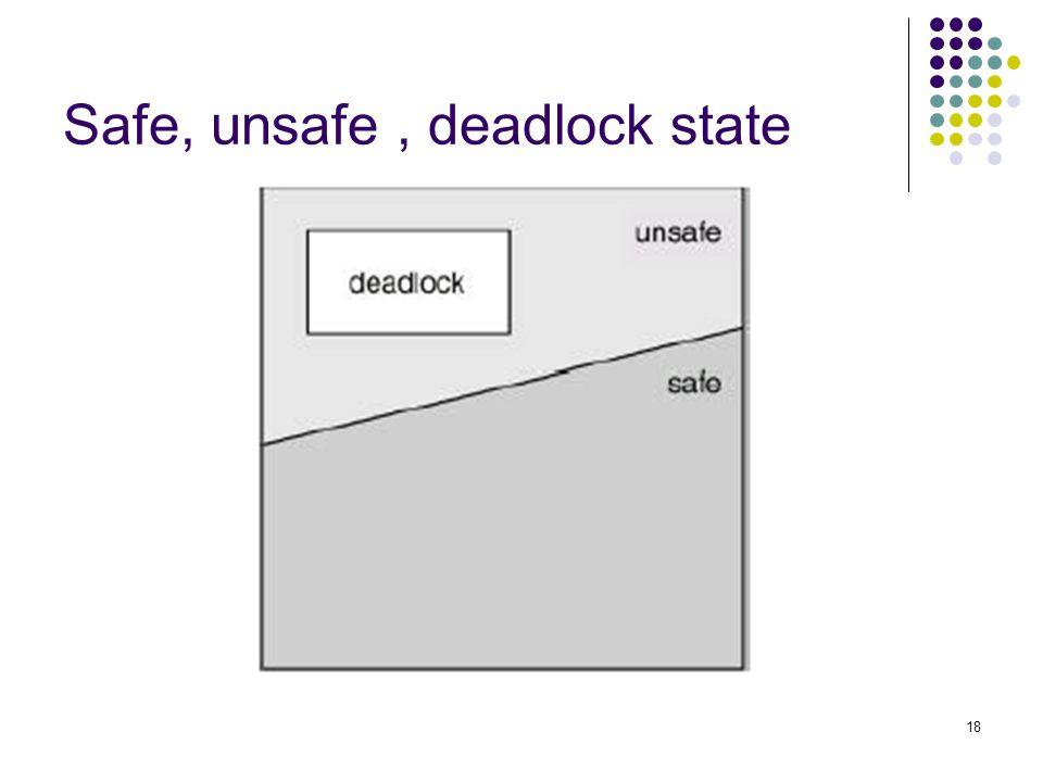 18 Safe, unsafe, deadlock state