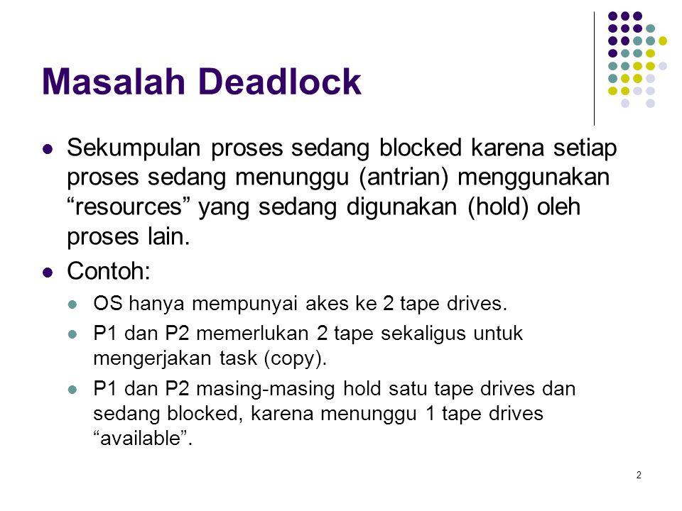 2 Masalah Deadlock Sekumpulan proses sedang blocked karena setiap proses sedang menunggu (antrian) menggunakan resources yang sedang digunakan (hold) oleh proses lain.