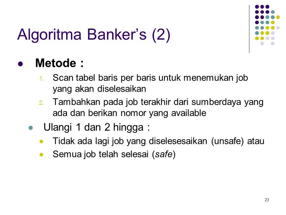 23 Algoritma Banker's (2) Metode : 1. Scan tabel baris per baris untuk menemukan job yang akan diselesaikan 2. Tambahkan pada job terakhir dari sumber