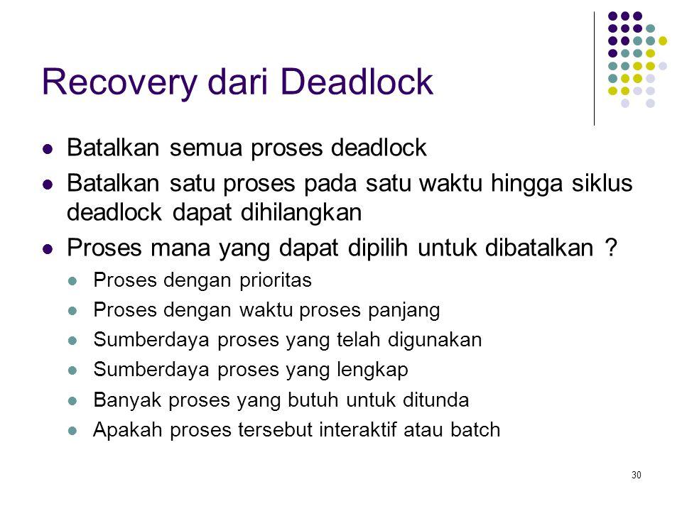 30 Recovery dari Deadlock Batalkan semua proses deadlock Batalkan satu proses pada satu waktu hingga siklus deadlock dapat dihilangkan Proses mana yan