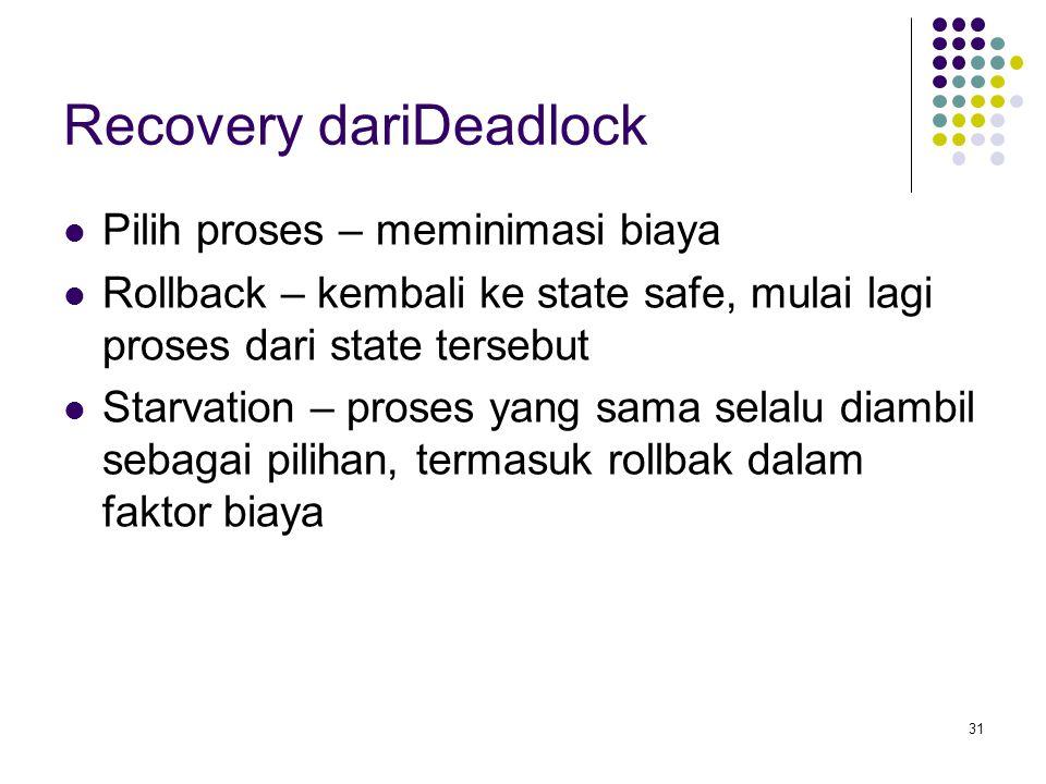 31 Recovery dariDeadlock Pilih proses – meminimasi biaya Rollback – kembali ke state safe, mulai lagi proses dari state tersebut Starvation – proses yang sama selalu diambil sebagai pilihan, termasuk rollbak dalam faktor biaya