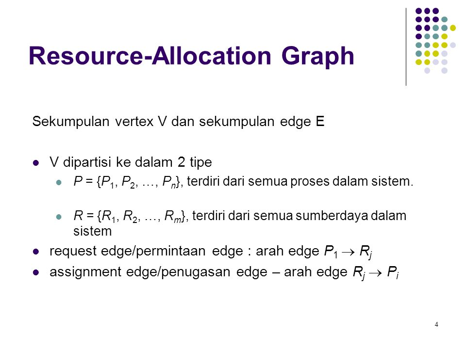 5 Resource-Allocation Graph (Cont.) Process Resource Type with 4 instances P i requests instance of R j P i is holding an instance of R j PiPi RjRj PiPi RjRj
