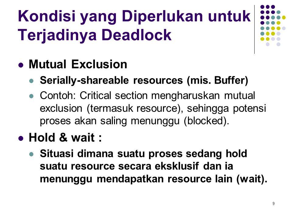 9 Kondisi yang Diperlukan untuk Terjadinya Deadlock Mutual Exclusion Serially-shareable resources (mis. Buffer) Contoh: Critical section mengharuskan