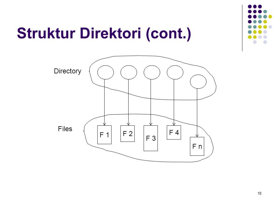 18 Struktur Direktori (cont.) F 1 F 2 F 3 F 4 F n Directory Files