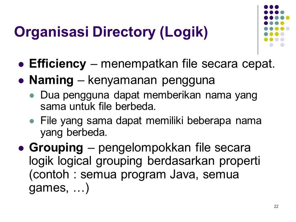 22 Organisasi Directory (Logik) Efficiency – menempatkan file secara cepat. Naming – kenyamanan pengguna Dua pengguna dapat memberikan nama yang sama