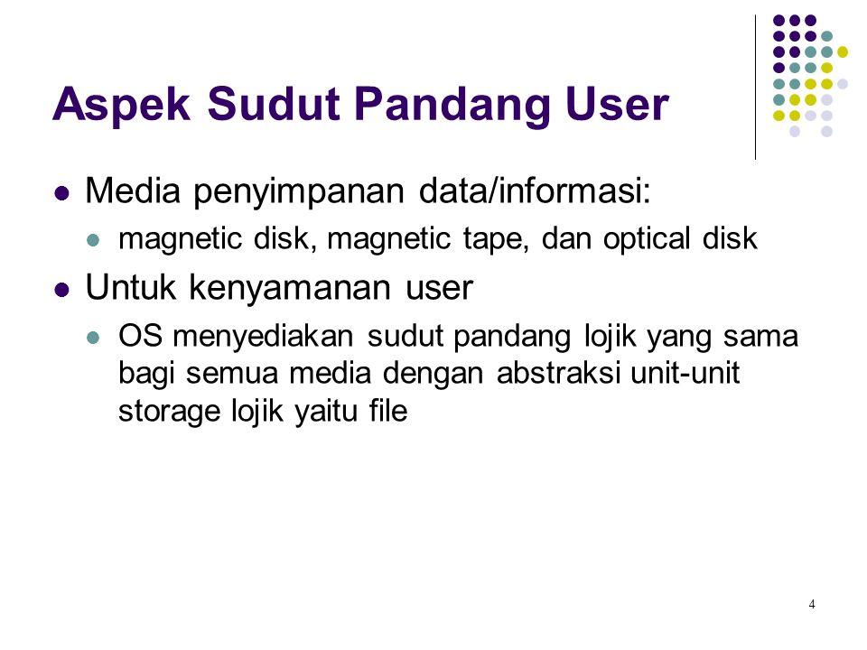 4 Aspek Sudut Pandang User Media penyimpanan data/informasi: magnetic disk, magnetic tape, dan optical disk Untuk kenyamanan user OS menyediakan sudut
