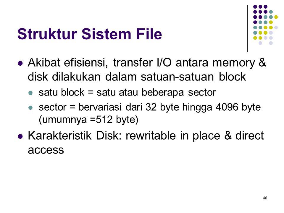 40 Struktur Sistem File Akibat efisiensi, transfer I/O antara memory & disk dilakukan dalam satuan-satuan block satu block = satu atau beberapa sector