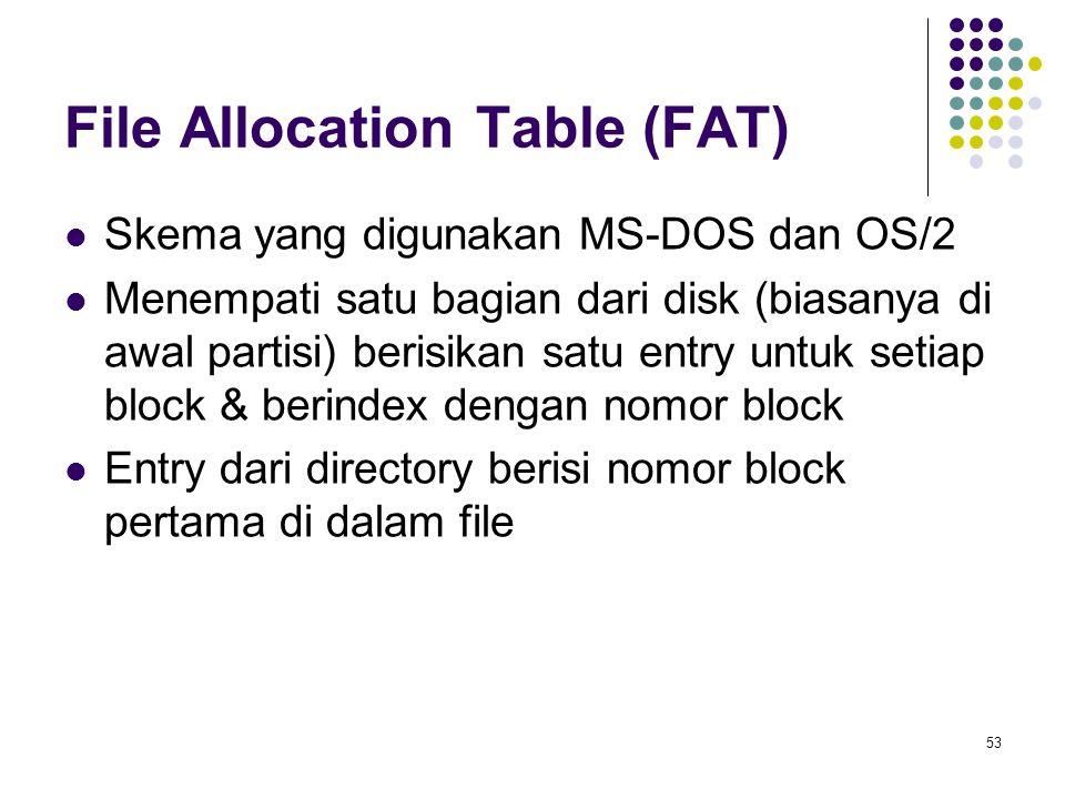 53 File Allocation Table (FAT) Skema yang digunakan MS-DOS dan OS/2 Menempati satu bagian dari disk (biasanya di awal partisi) berisikan satu entry un