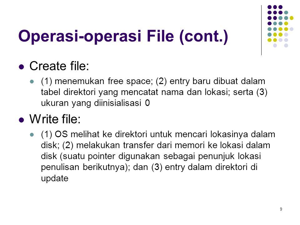 9 Operasi-operasi File (cont.) Create file: (1) menemukan free space; (2) entry baru dibuat dalam tabel direktori yang mencatat nama dan lokasi; serta