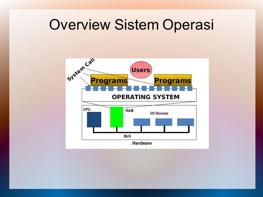 Sejarah Sistem Operasi Generasi Pertama (1945-1955) Tabung Hampa, Plugboards Generasi Kedua (1955-1965) Transistor, System Batch Generasi Ketiga (1965-1980) IC & Multiprogramming Generasi Keempat (Pasca 1980an) PC