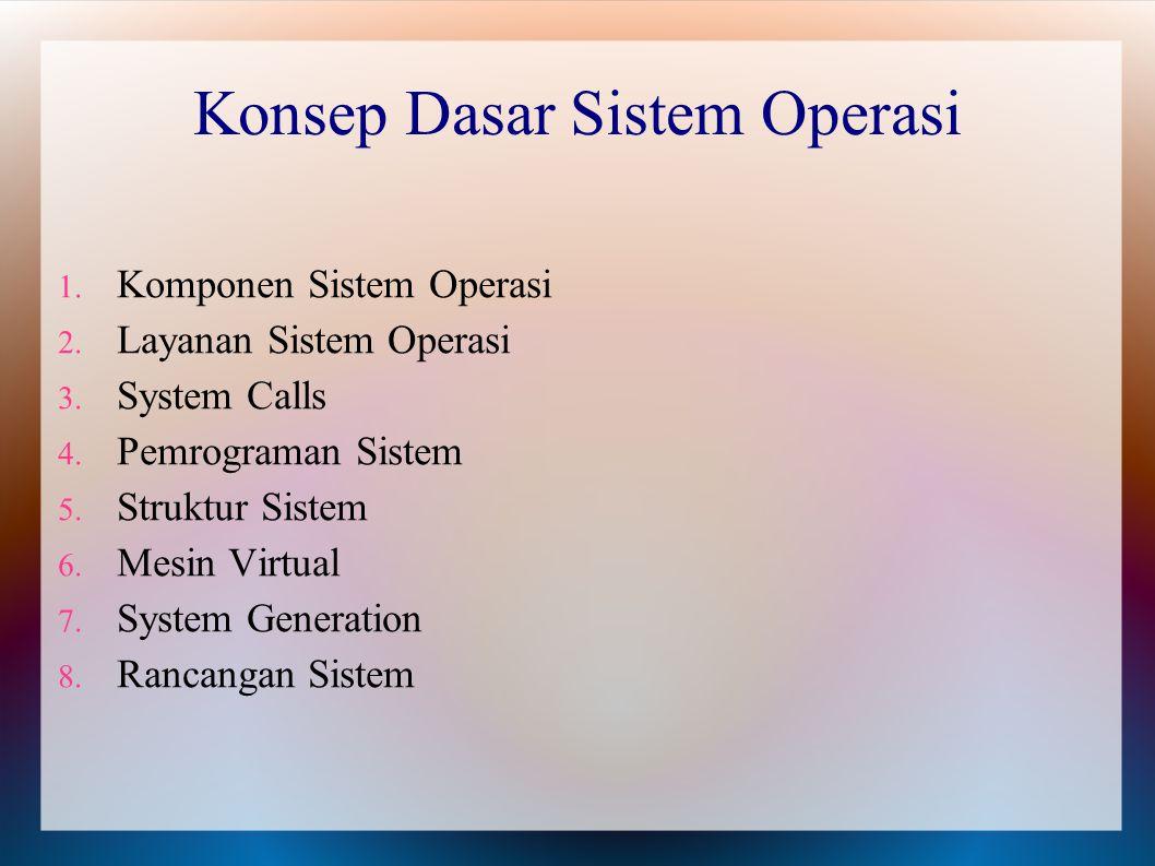 Konsep Dasar Sistem Operasi 1. Komponen Sistem Operasi 2. Layanan Sistem Operasi 3. System Calls 4. Pemrograman Sistem 5. Struktur Sistem 6. Mesin Vir