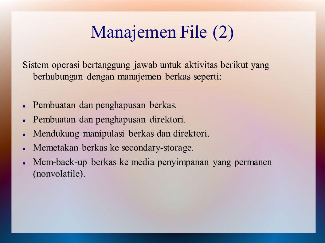 Sistem operasi bertanggung jawab untuk aktivitas berikut yang berhubungan dengan manajemen berkas seperti: Pembuatan dan penghapusan berkas. Pembuatan