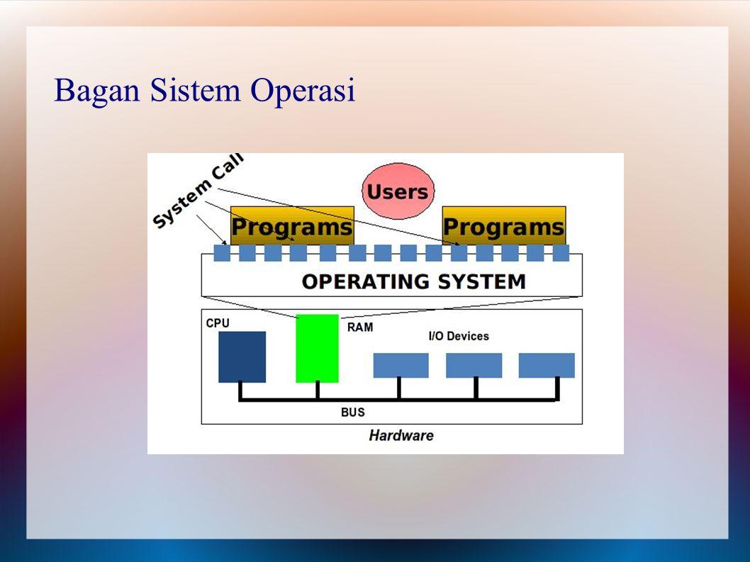 Tujuan Mempelajari Sistem Operasi Agar dapat merancang sendiri, memodifikasi sistem yang telah ada sesuai dengan kebutuhan kita.