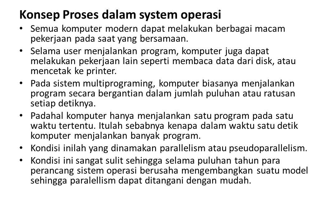 Konsep Proses dalam system operasi Semua komputer modern dapat melakukan berbagai macam pekerjaan pada saat yang bersamaan. Selama user menjalankan pr