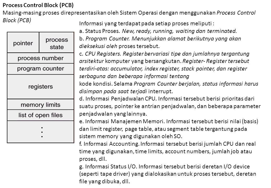 Process Control Block (PCB) Masing-masing proses direpresentasikan oleh Sistem Operasi dengan menggunakan Process Control Block (PCB) Informasi yang t