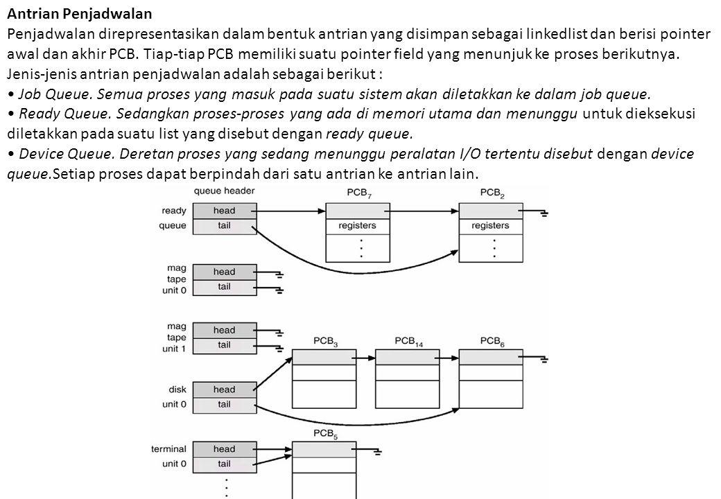 Antrian Penjadwalan Penjadwalan direpresentasikan dalam bentuk antrian yang disimpan sebagai linkedlist dan berisi pointer awal dan akhir PCB. Tiap-ti