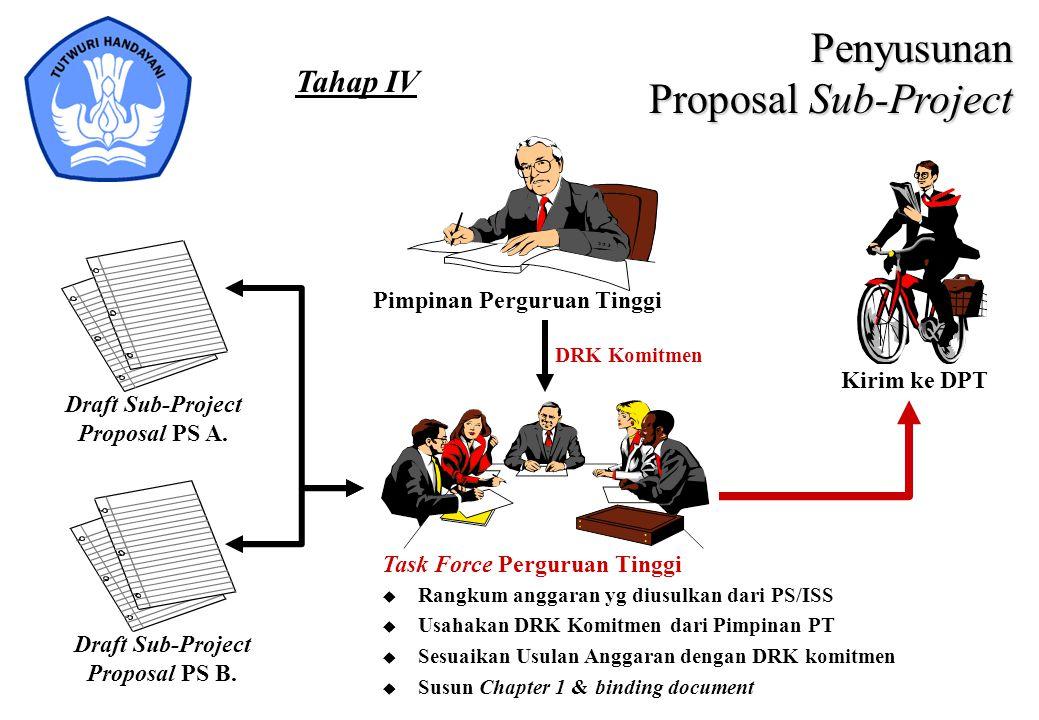 Penyusunan Proposal Sub-Project Tahap IV Draft Sub-Project Proposal PS A. Draft Sub-Project Proposal PS B. Pimpinan Perguruan Tinggi DRK Komitmen Kiri